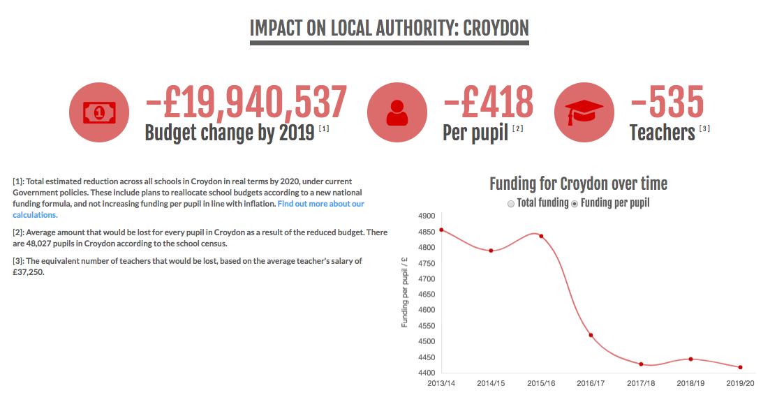 School_cuts_in_Croydon.png