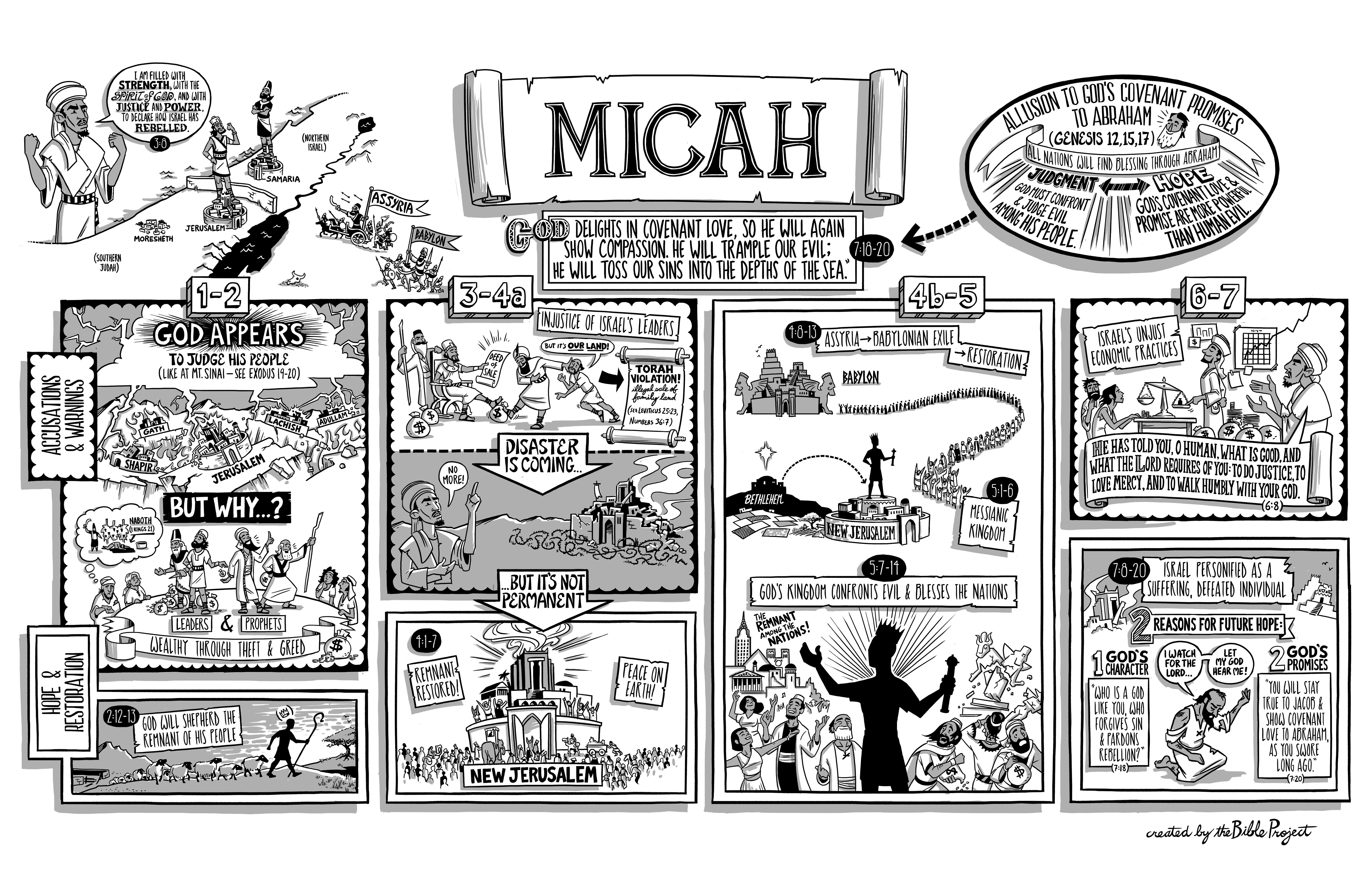 Book of Micah poster illustration