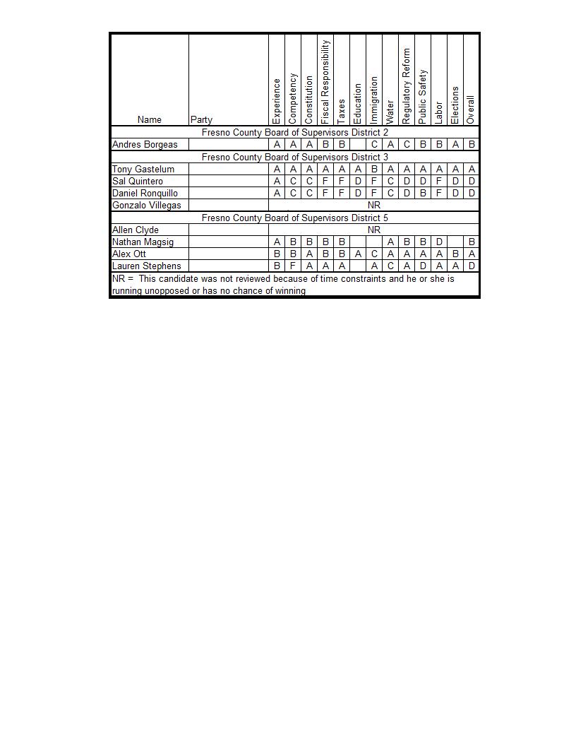 2016Scorecard-Page3.png