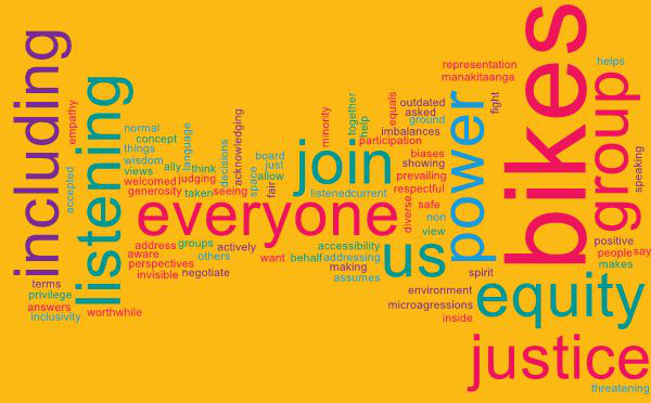 Word cloud of terms used during the recent inclusivity workshop.