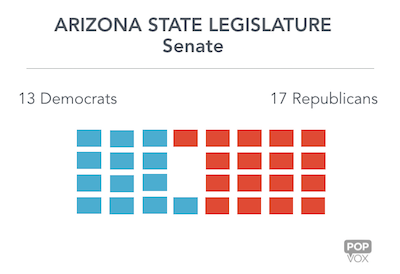 AZ_Senate_PHOTO_CREDIT_POPVOX.png