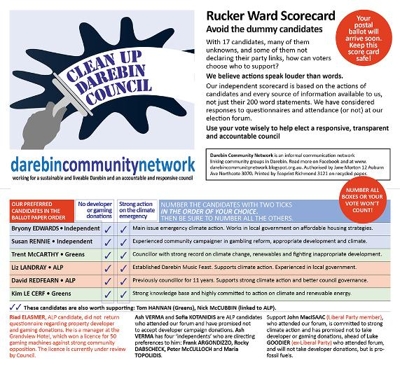 Rucker Ward Scorecard