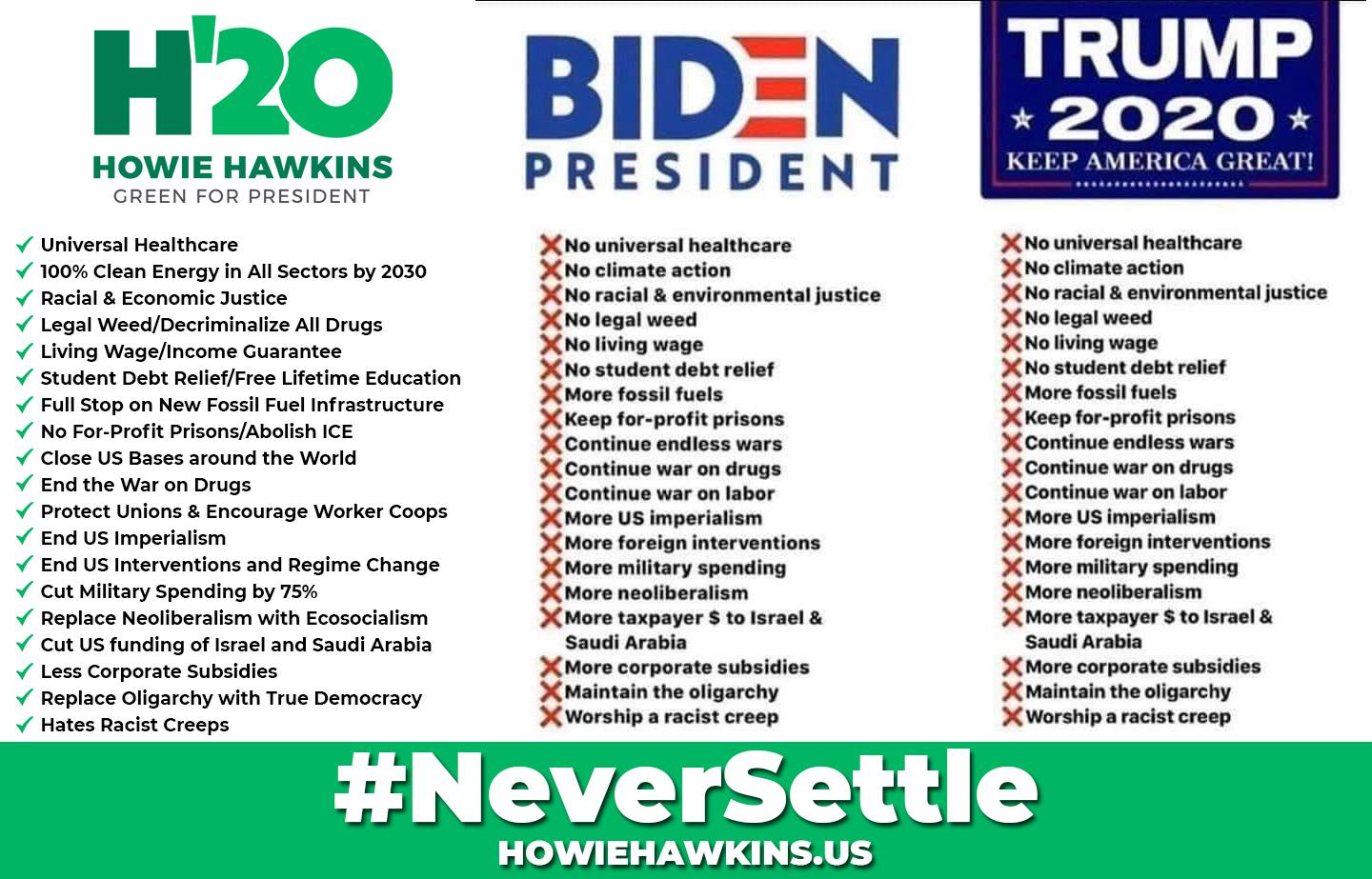 A three columned chart comparing Howie Hawkins with Biden & Trump