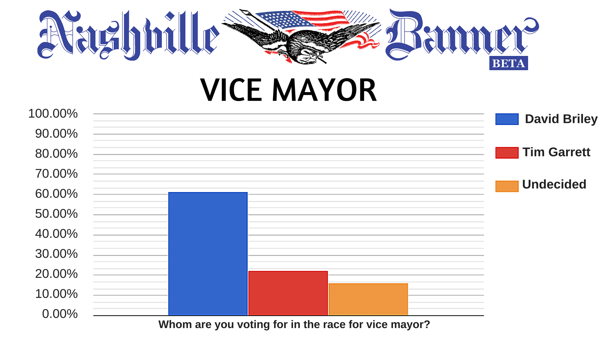 VICE_MAYOR-2.png