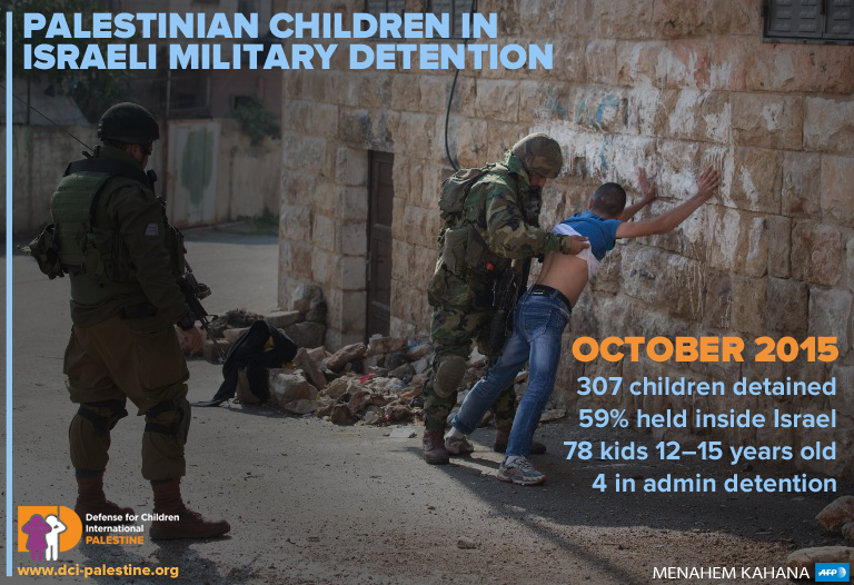 Palestinian Children in Israeli Military Detention October 2015