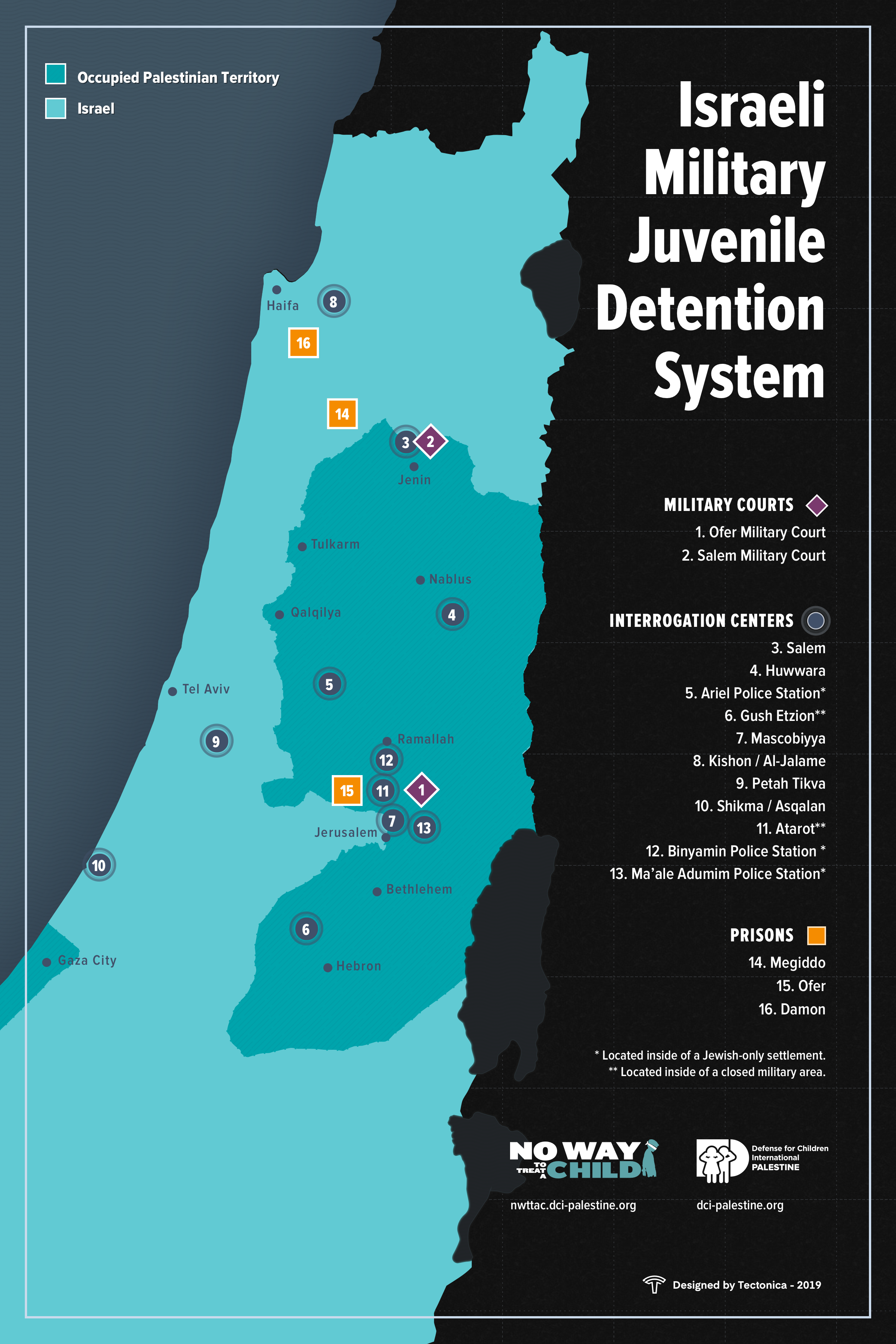 Israel Military Juvenile Detention System Map