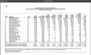 OCC 1Q13 Top 25 Derivatives Holders