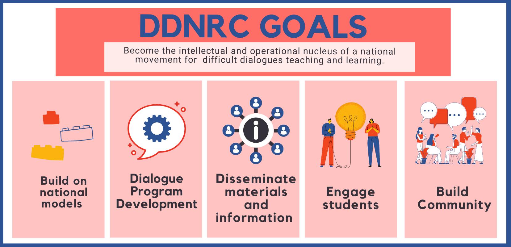 DDNRC Goals