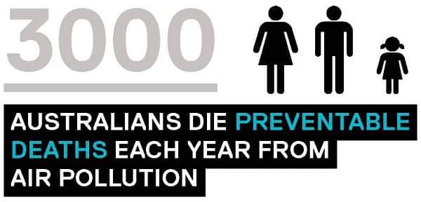 Australia-3000_preventable_deaths-1.jpg