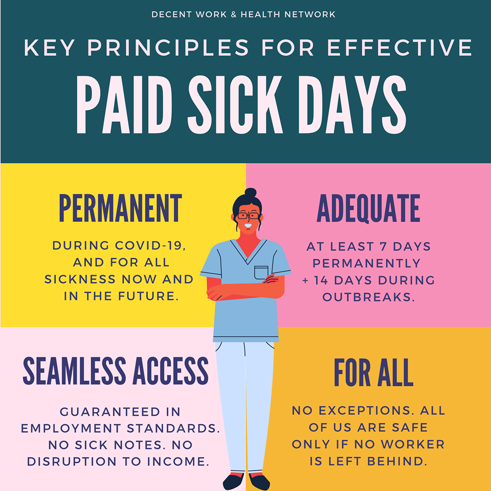 Principles for effective paid sick days