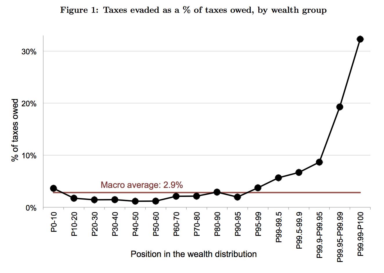 tax-evasion.jpg