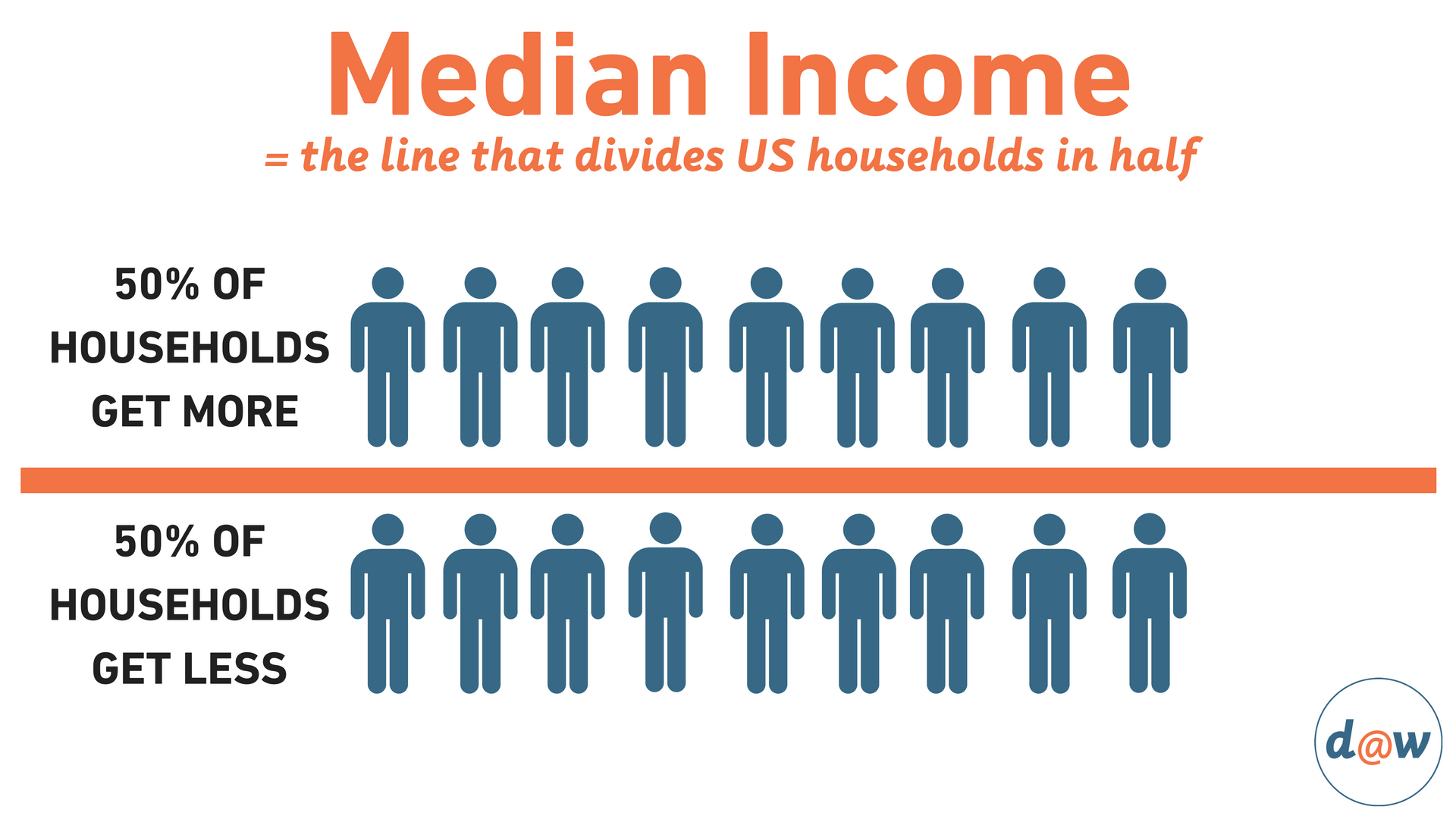 Median_Income_3_(1).png