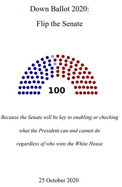 Flippable Senate 10 18 2020
