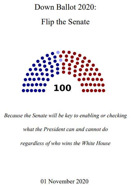 Flippable Senate November 01, 2020