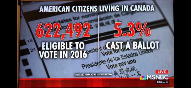 Number of American voters in Canada 2016