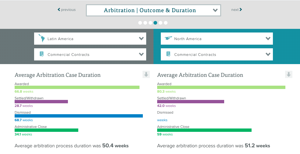 Settlement_Avg_case_duration.png