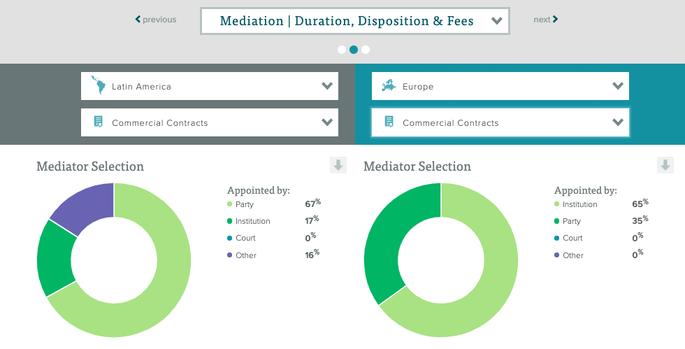 Settlement_Med_selection.png
