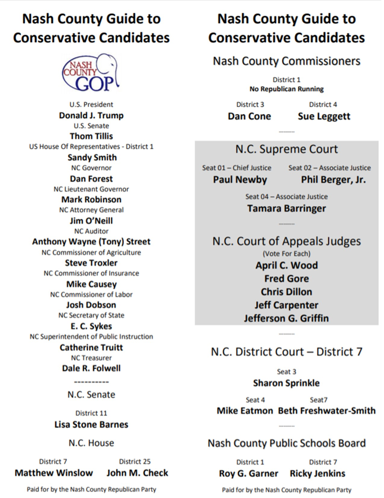 View Republican Voter Guide 2020 Gif
