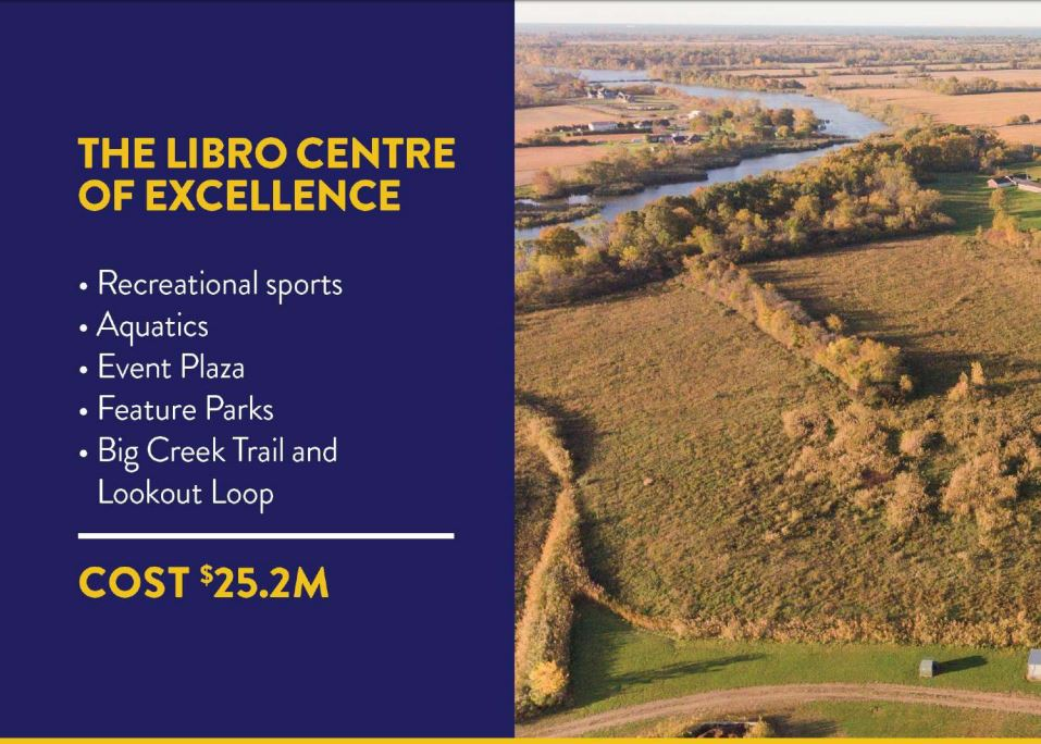 An aerial image of the Libro Centre property with cost of project