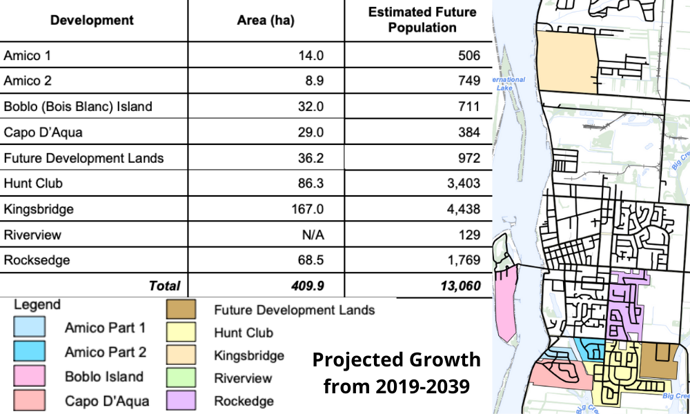 A graphic showing future growth areas in Amherstburg