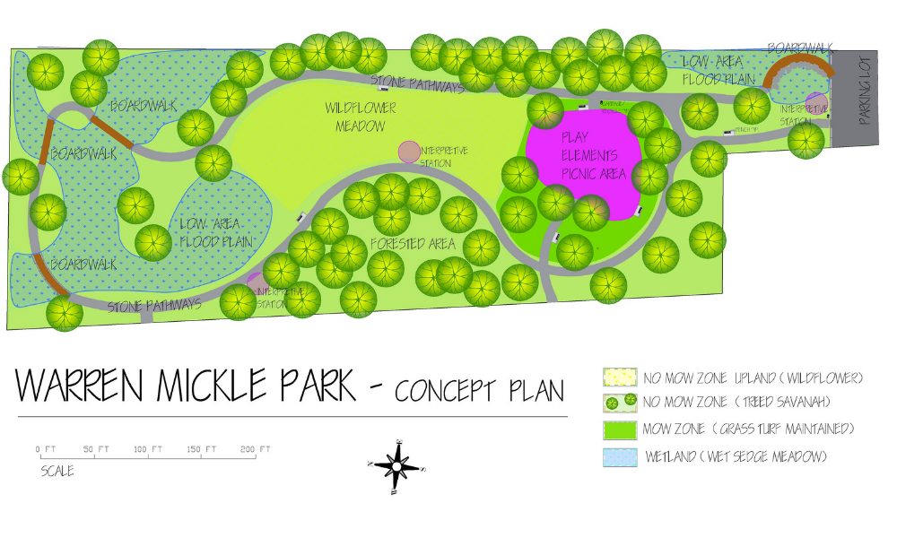 A concept plan for Warren Mickle Park featuring a boardwalk and wet and wildflower meadows