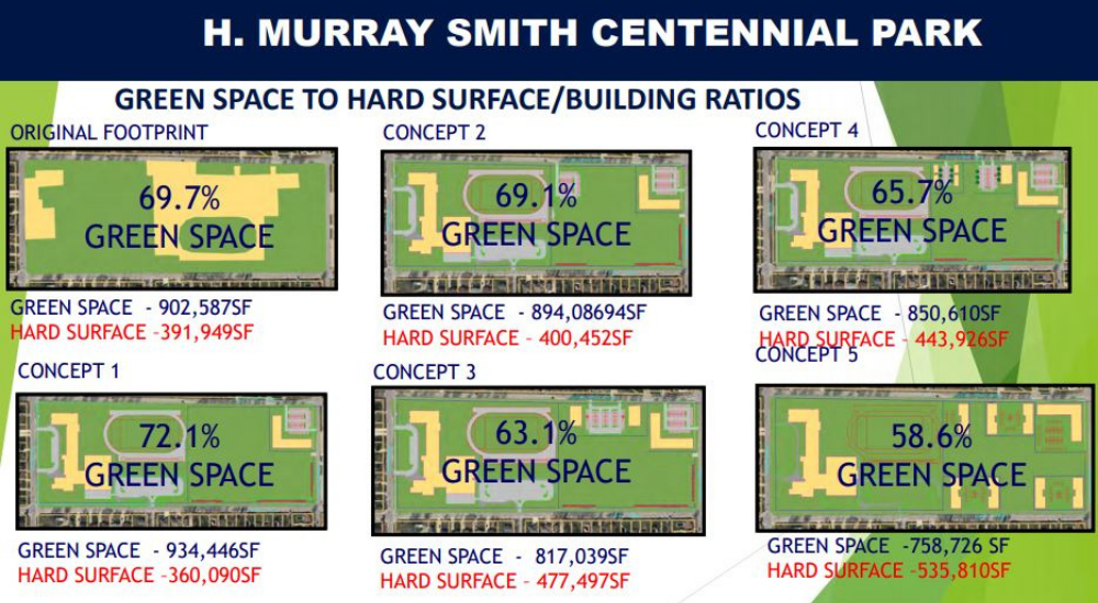 A composite photo showing green space coverage of the Centennial Park concept plans