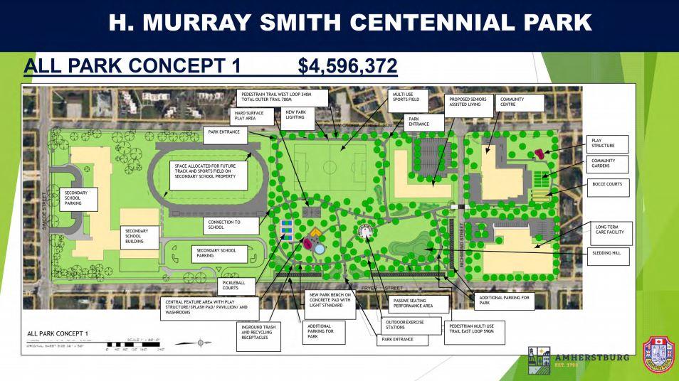 Centennial Park Concept 1