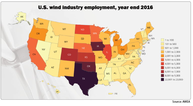 U.S. Wind Industry Employment, 2016