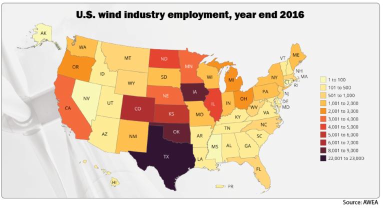U.S. Wind Industry Employment, 2016
