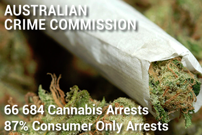 cannabis arrests Australia