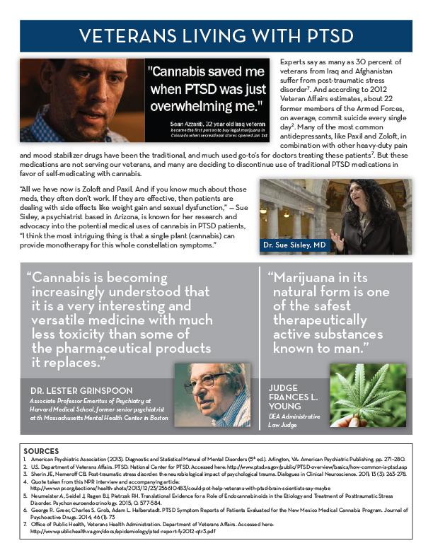 PTSD-Cannabis.jpg