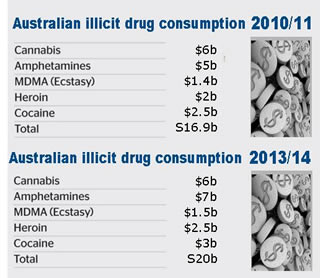 drug-consumption1.jpg