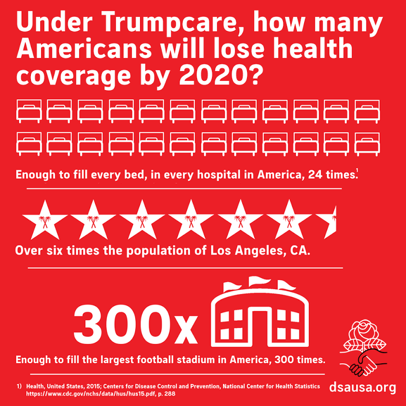 DSA_Graphic_HealthcareLossBy2020.png