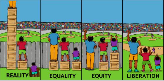 Equitable Community Engagement Community Meeting City Of Durham