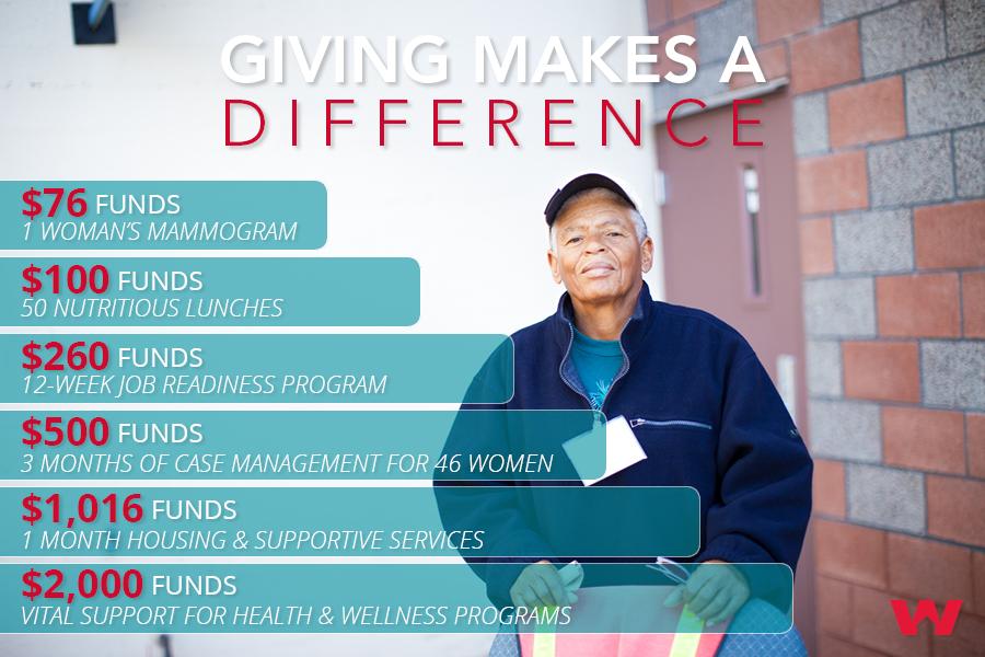 Donation-Infographicver2-2.jpg
