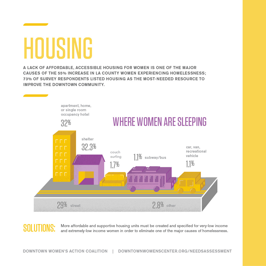 2016NA_housing.jpg