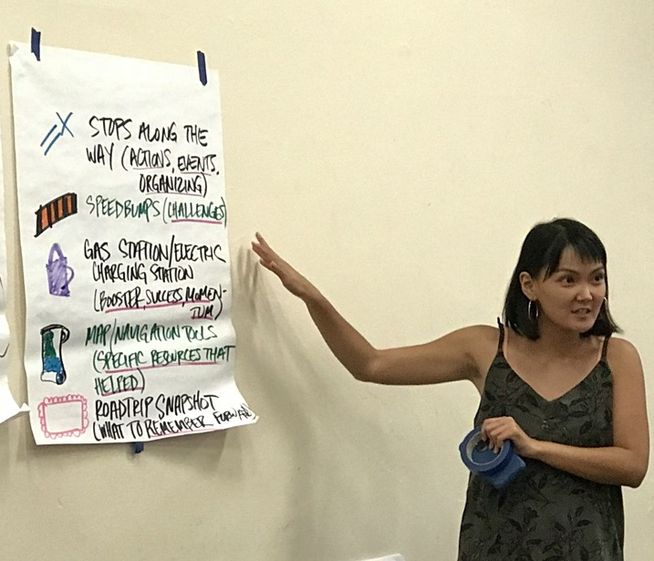 Kim Huynh leading an exercise for an EQAT meeting, point to a brightly colored list of events to remember