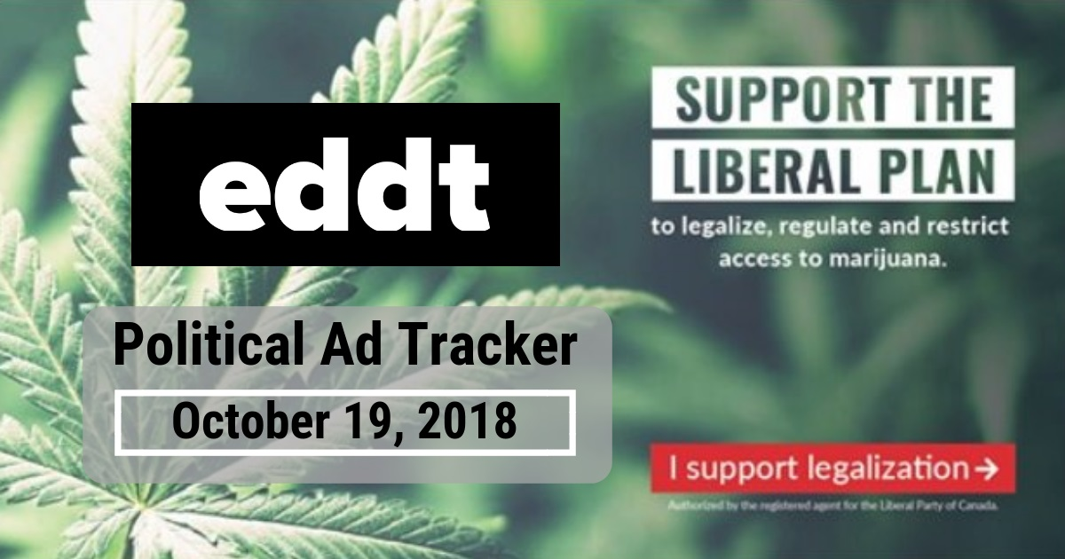 Political Party Ad Tracker — October 19, 2018