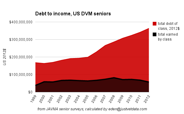 total_Debt__income.png