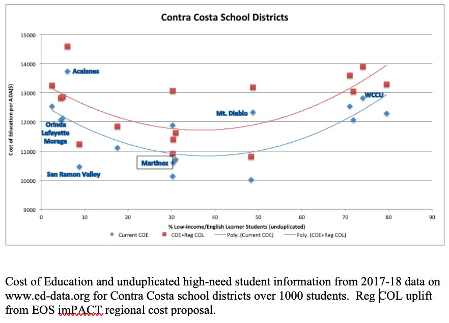 Contra_Costa_Chart_imPACT.png