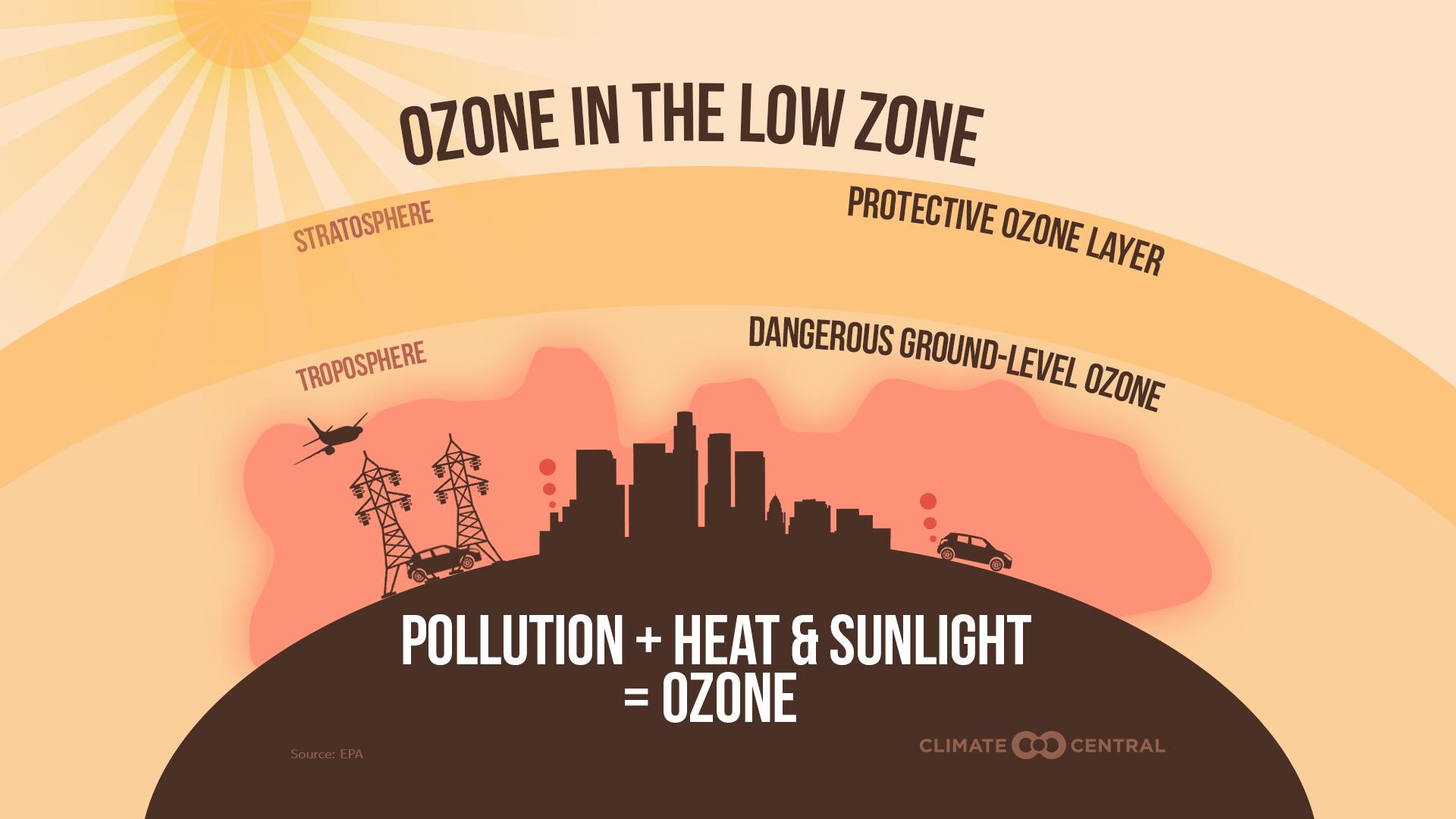 2019AirQuality2_OzoneExplainer_en_title_lg.jpg