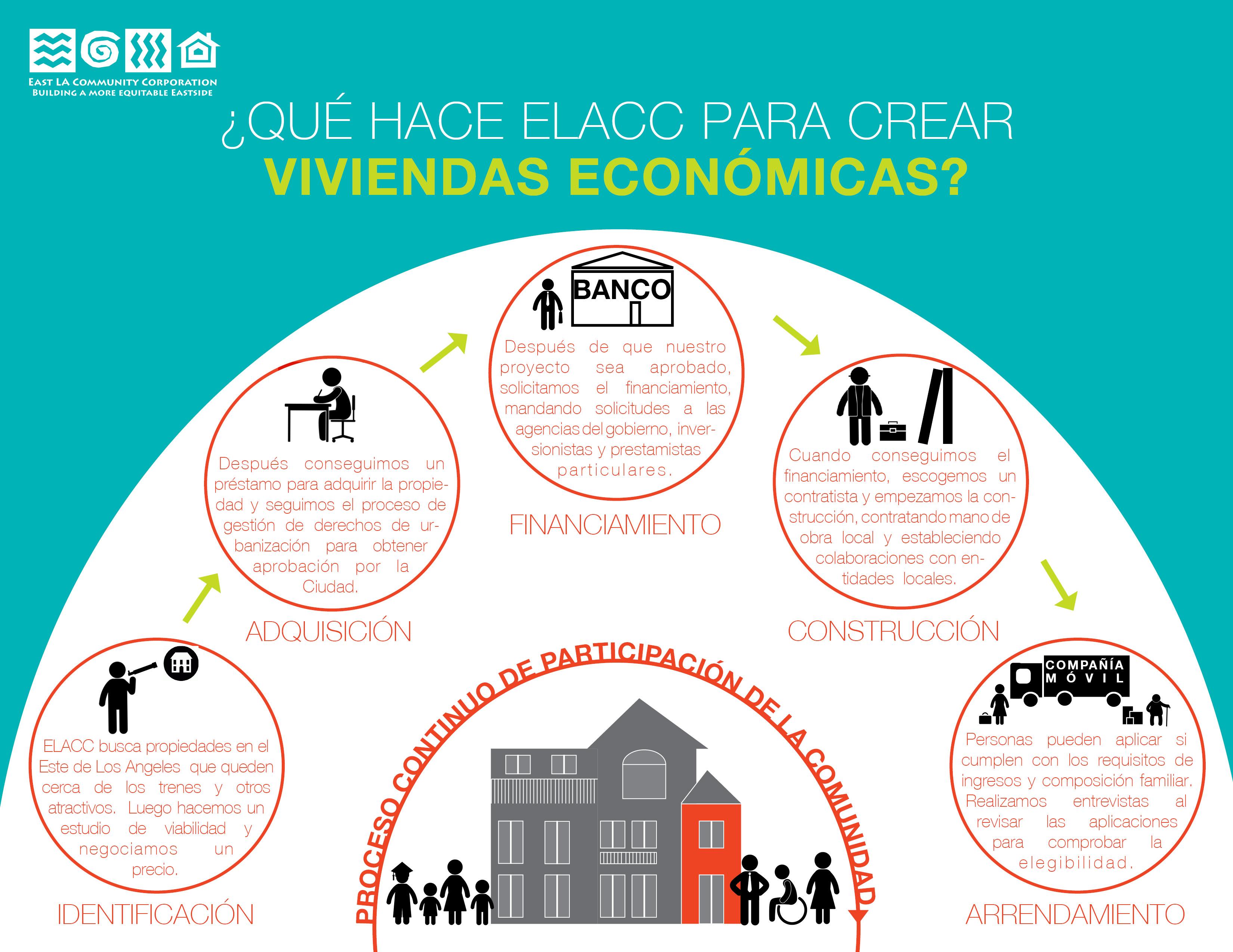 1_-_SPANISH_Housing_Gets_Built-_JPEG.jpg