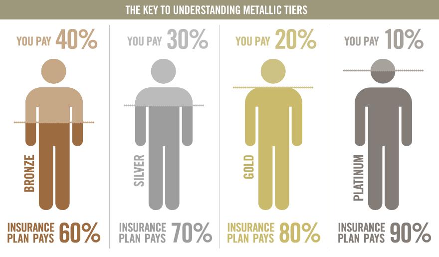 metal-tiers.png