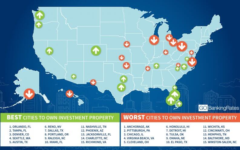 best-and-worst-cities-for-investors.jpg