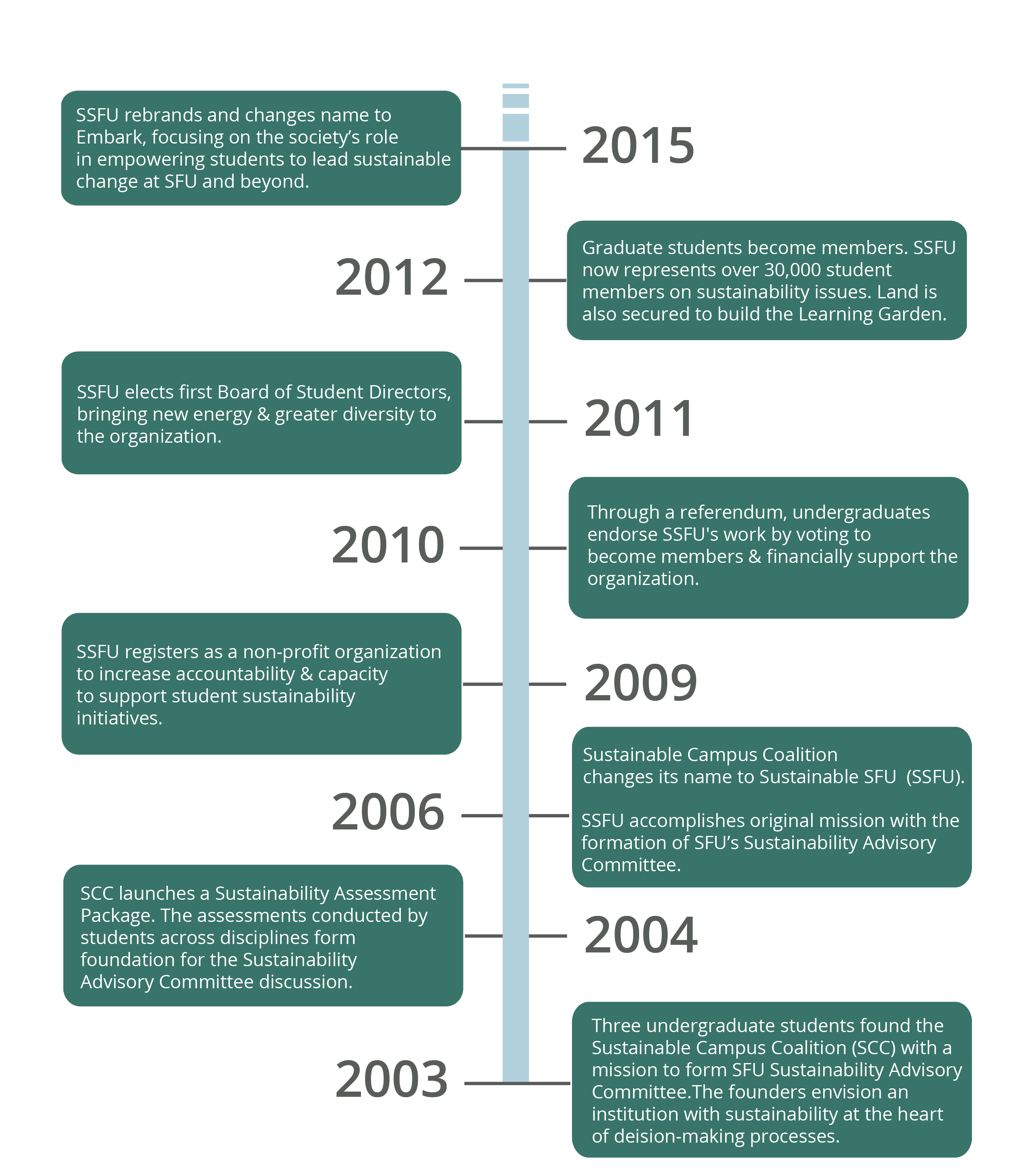 Timeline_for_presentations_web-01.png