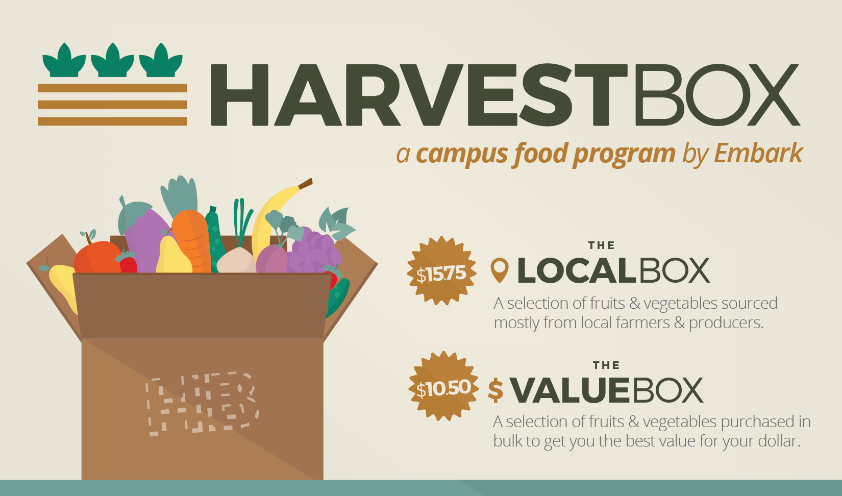 Harvest Box Graphic