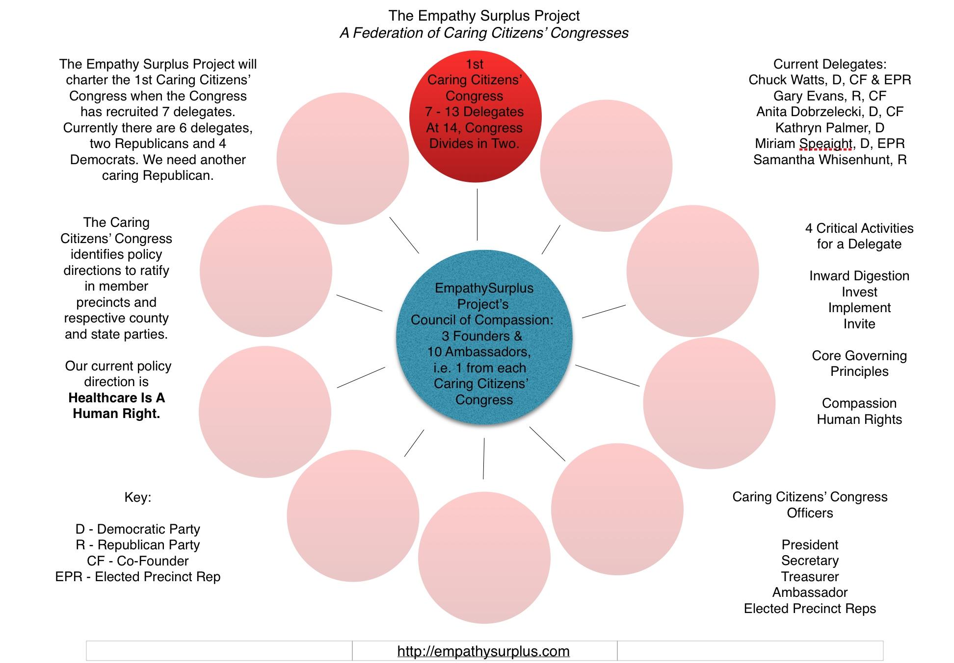 Organizational_Chart.jpg
