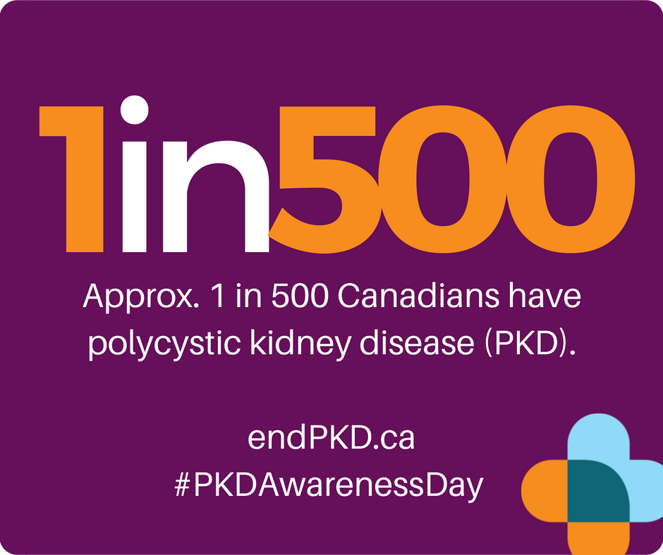 PKD_Awareness_Day_-_Social_Post.png
