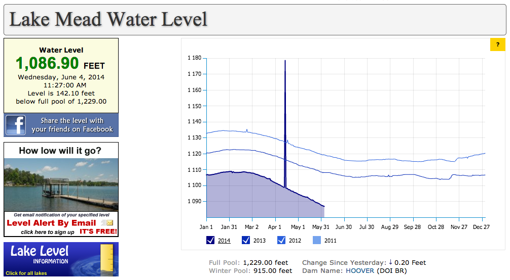 Lake-Mead-Water-Level-Low.png