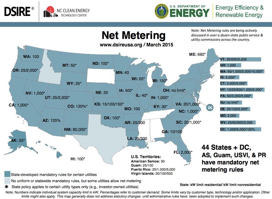 Net-Metering-DSIRE-Map.jpg